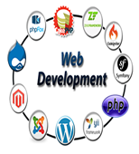 Azesto System Website Development Service