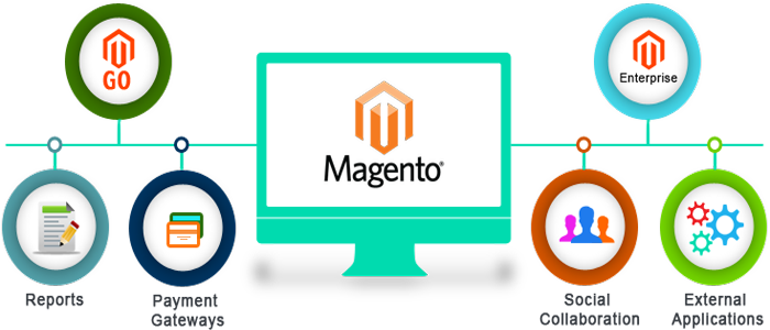 Azesto System Magento Ecommerce development Services Icon